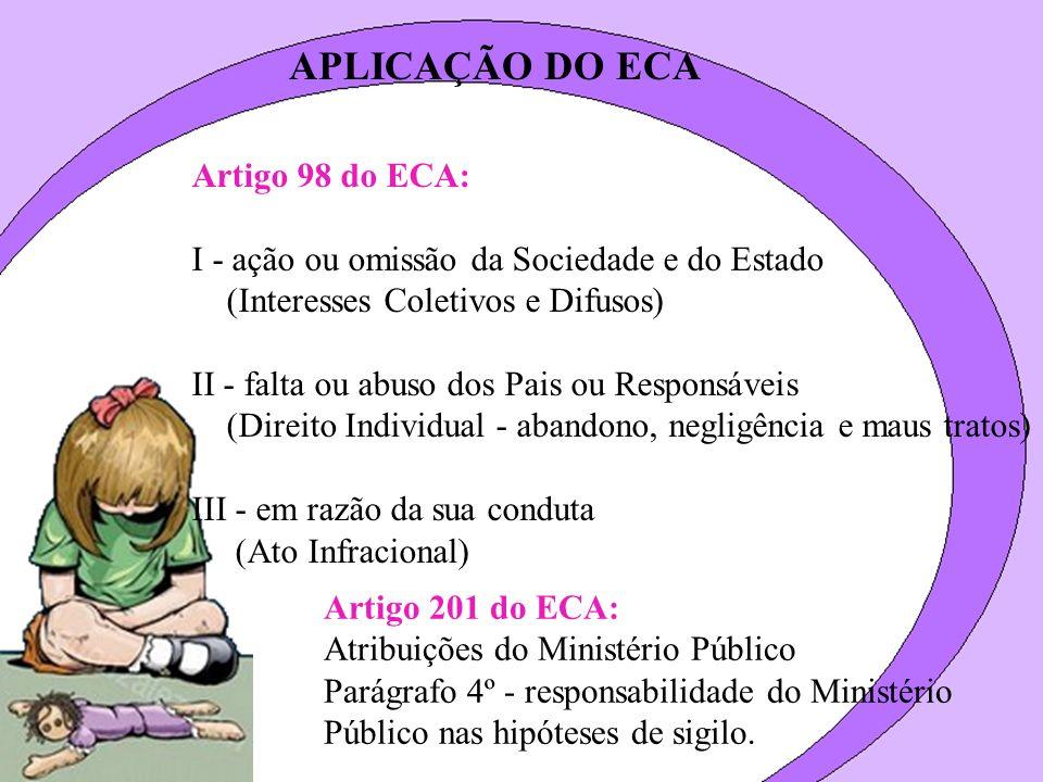 APLICAÇÃO DO ECA Artigo 98 do ECA: I - ação ou omissão da Sociedade e do Estado (Interesses Coletivos e Difusos) II - falta ou abuso dos Pais ou Respo