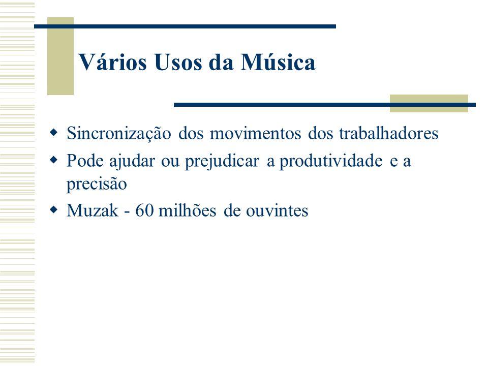 Vários Usos da Música Sincronização dos movimentos dos trabalhadores Pode ajudar ou prejudicar a produtividade e a precisão Muzak - 60 milhões de ouvintes