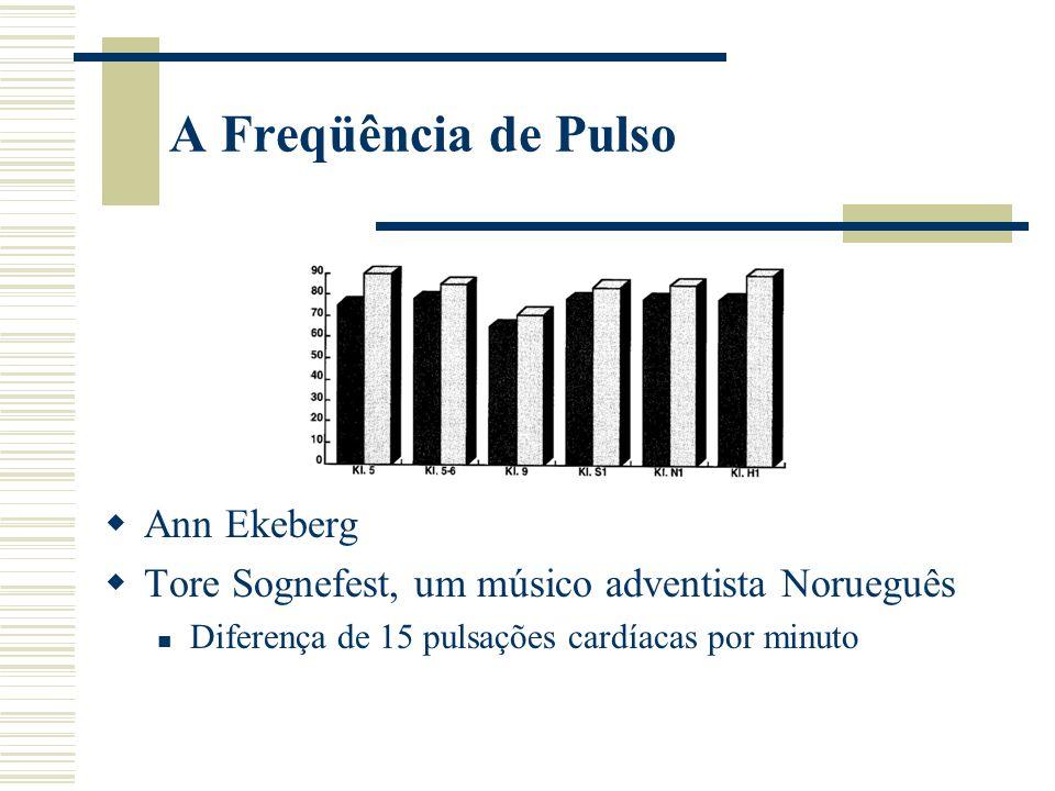A Freqüência de Pulso Ann Ekeberg Tore Sognefest, um músico adventista Norueguês Diferença de 15 pulsações cardíacas por minuto