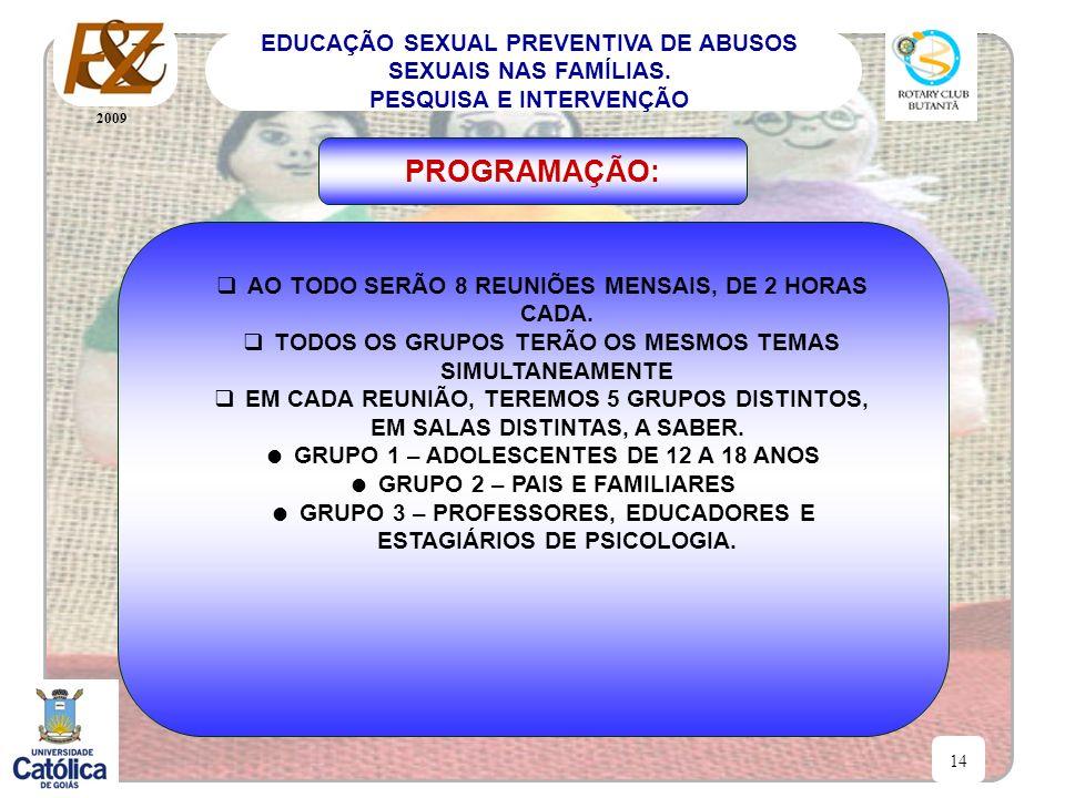 2009 14 EDUCAÇÃO SEXUAL PREVENTIVA DE ABUSOS SEXUAIS NAS FAMÍLIAS. PESQUISA E INTERVENÇÃO AO TODO SERÃO 8 REUNIÕES MENSAIS, DE 2 HORAS CADA. TODOS OS