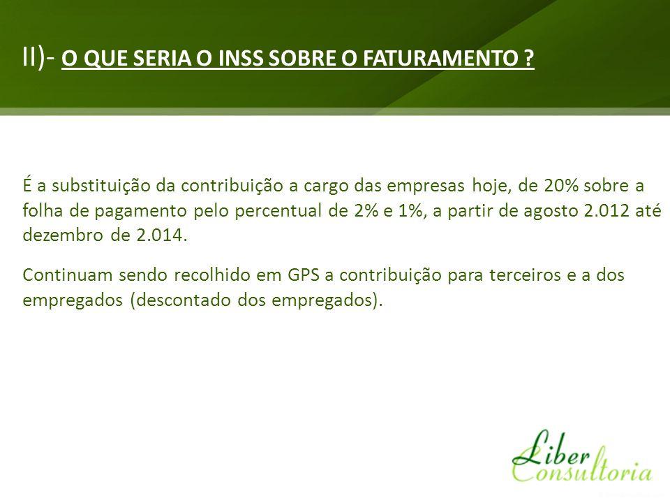 II)- O QUE SERIA O INSS SOBRE O FATURAMENTO ? É a substituição da contribuição a cargo das empresas hoje, de 20% sobre a folha de pagamento pelo perce