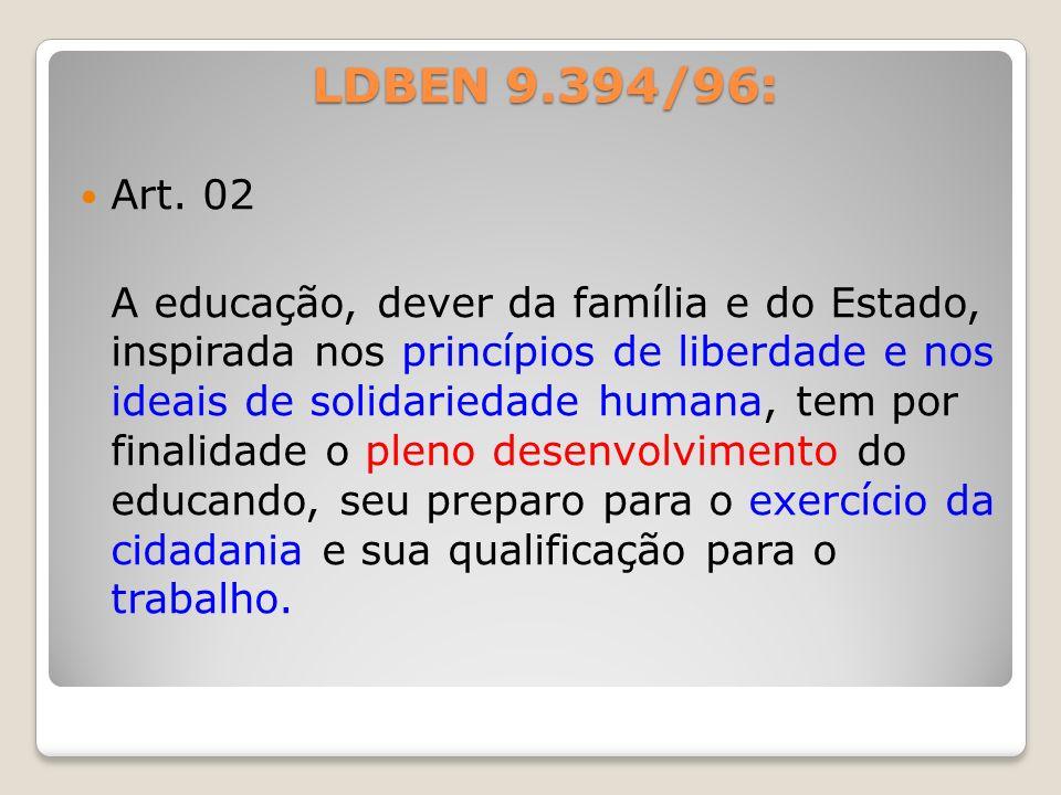 LDBEN 9.394/96: LDBEN 9.394/96: Art. 02 A educação, dever da família e do Estado, inspirada nos princípios de liberdade e nos ideais de solidariedade