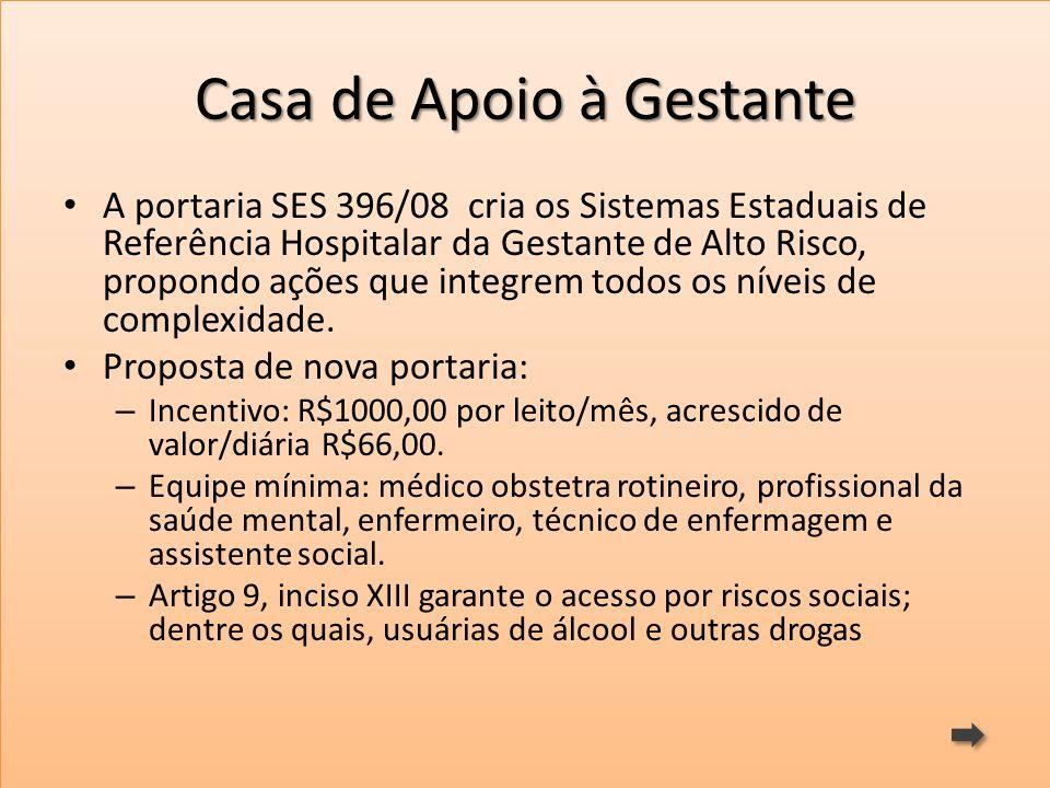 Casa de Apoio à Gestante A portaria SES 396/08 cria os Sistemas Estaduais de Referência Hospitalar da Gestante de Alto Risco, propondo ações que integ