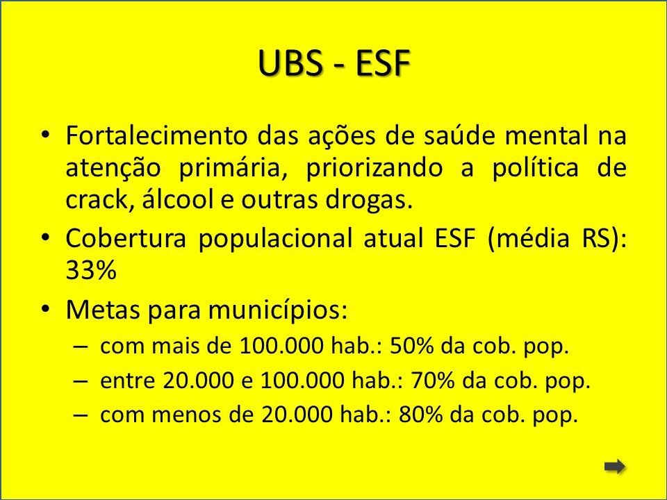 UBS - ESF Fortalecimento das ações de saúde mental na atenção primária, priorizando a política de crack, álcool e outras drogas. Cobertura populaciona
