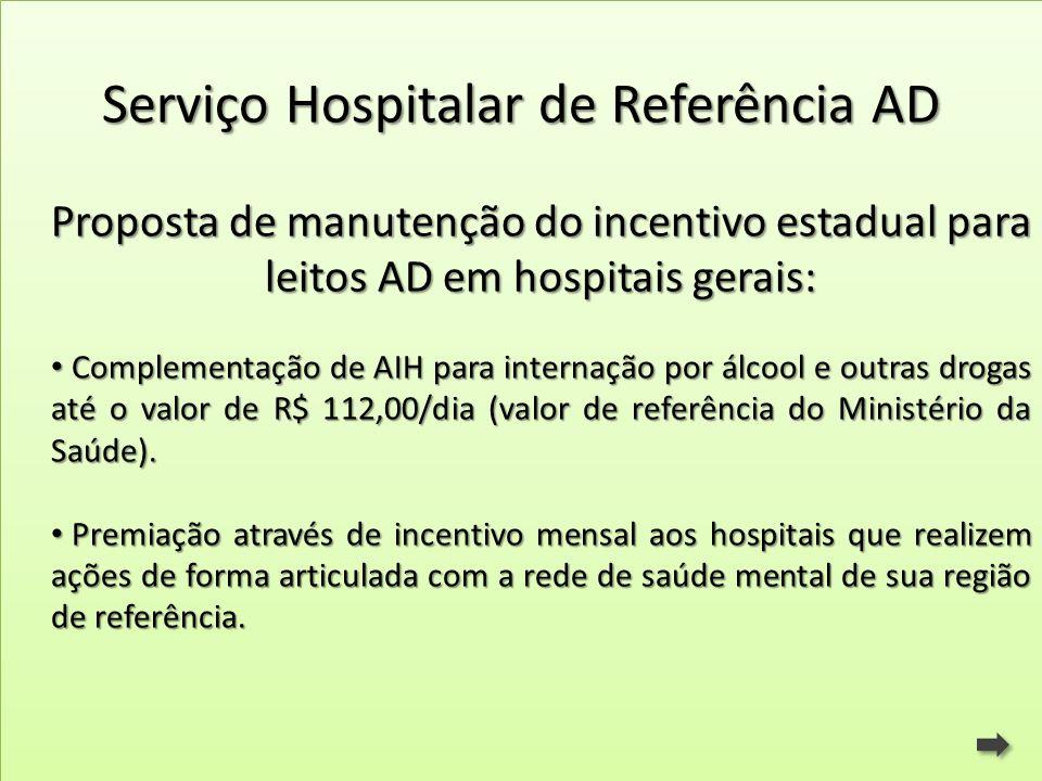 Serviço Hospitalar de Referência AD Serviço Hospitalar de Referência AD Proposta de manutenção do incentivo estadual para leitos AD em hospitais gerai