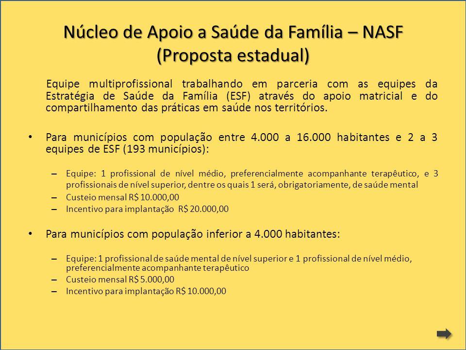 Núcleo de Apoio a Saúde da Família – NASF (Proposta estadual) Equipe multiprofissional trabalhando em parceria com as equipes da Estratégia de Saúde d