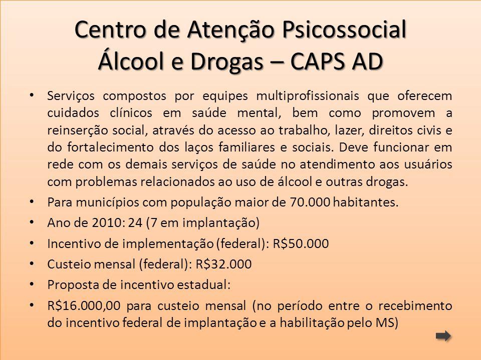 Centro de Atenção Psicossocial Álcool e Drogas – CAPS AD Serviços compostos por equipes multiprofissionais que oferecem cuidados clínicos em saúde men