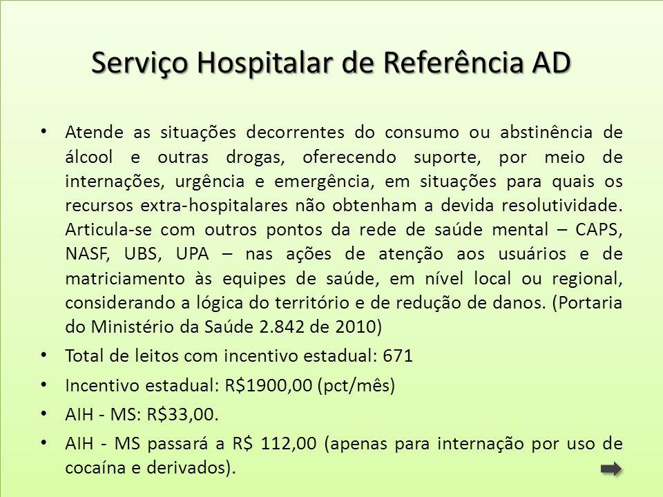 Serviço Hospitalar de Referência AD Atende as situações decorrentes do consumo ou abstinência de álcool e outras drogas, oferecendo suporte, por meio