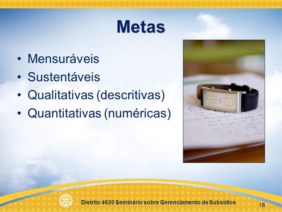 Distrito 4620 Seminário sobre Gerenciamento de Subsídios 17 Estabelecimento de Metas Reunir dados da avaiação das necessidades Estabelecer metas Definir como medirá os resultados