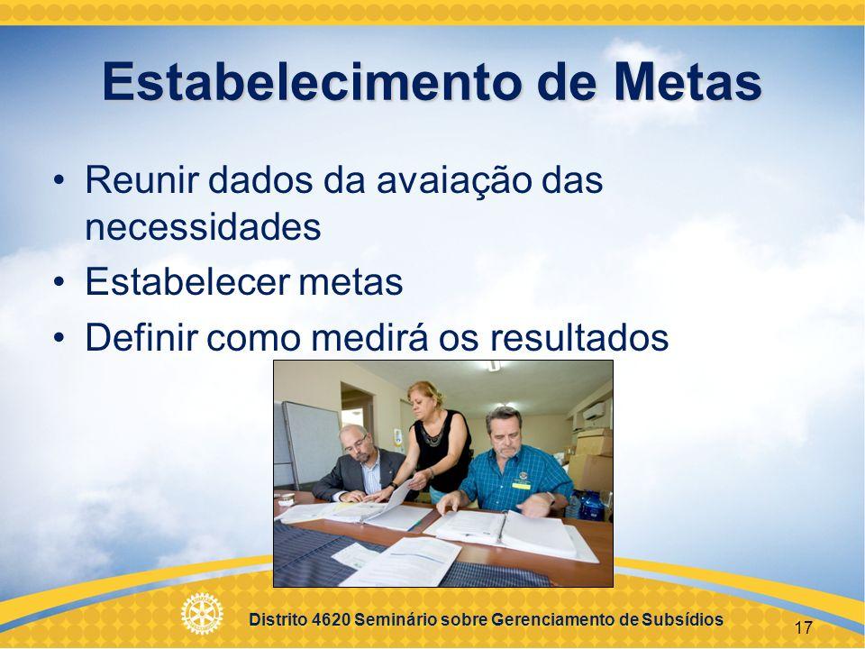 Distrito 4620 Seminário sobre Gerenciamento de Subsídios 18 Objetivos Identificar melhores práticas para escolha de projeto Desenvolver um plano para implementação de projeto Estipular metas mensuráveis