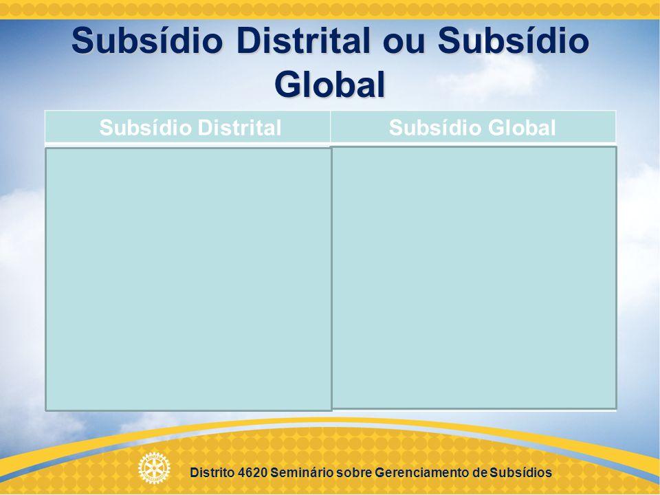 Distrito 4620 Seminário sobre Gerenciamento de Subsídios 22 Solicitação de Subsídios Distritais A Fundação Rotária outorga um subsídio agrupado a cada distrito para distribuição de verbas aos clubes Diretrizes flexíveis Normas Distritais