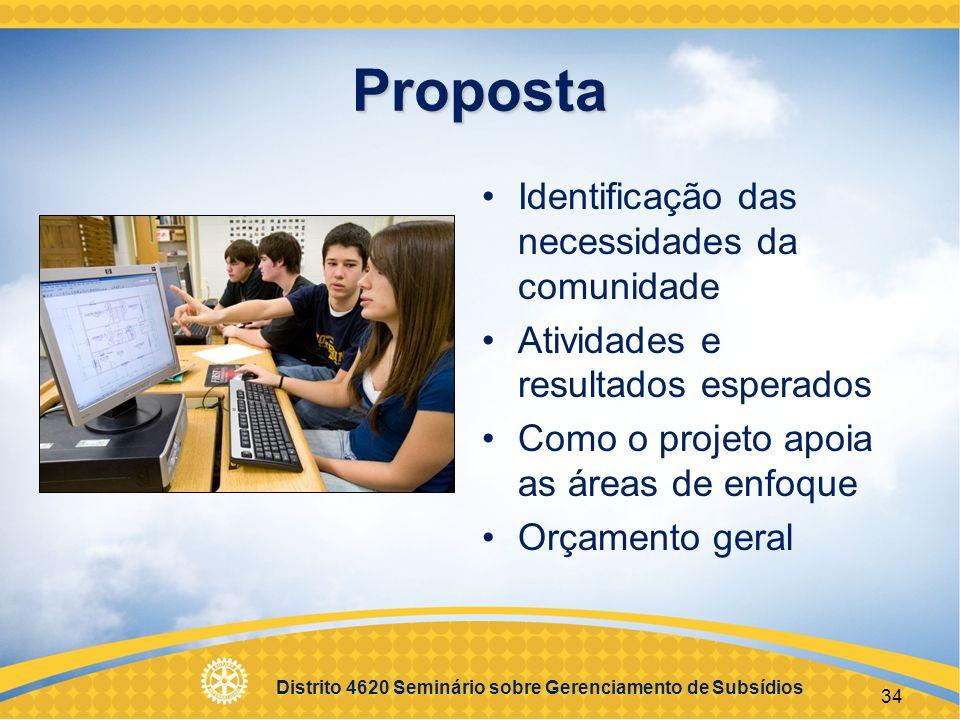 Distrito 4620 Seminário sobre Gerenciamento de Subsídios 35 Pedido Plano detalhado Como os rotarianos se envolverão no projeto Como a atividade é sustentável Orçamento detalhado
