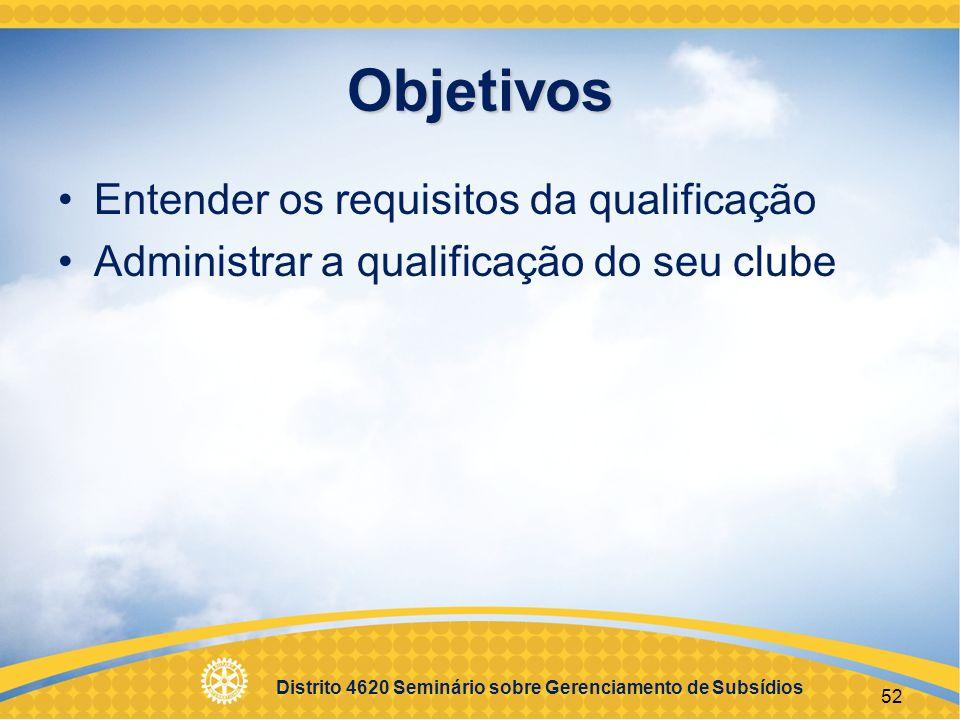 Distrito 4620 Seminário sobre Gerenciamento de Subsídios 53 Requisitos da qualificação Comparecer ao Seminário Distrital Assinar e concordar em cumprir o Memorando de Entendimento (MDE) >