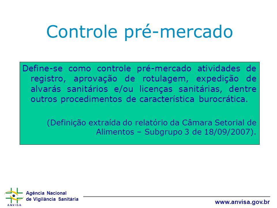Agência Nacional de Vigilância Sanitária www.anvisa.gov.br Controle pré-mercado Define-se como controle pré-mercado atividades de registro, aprovação