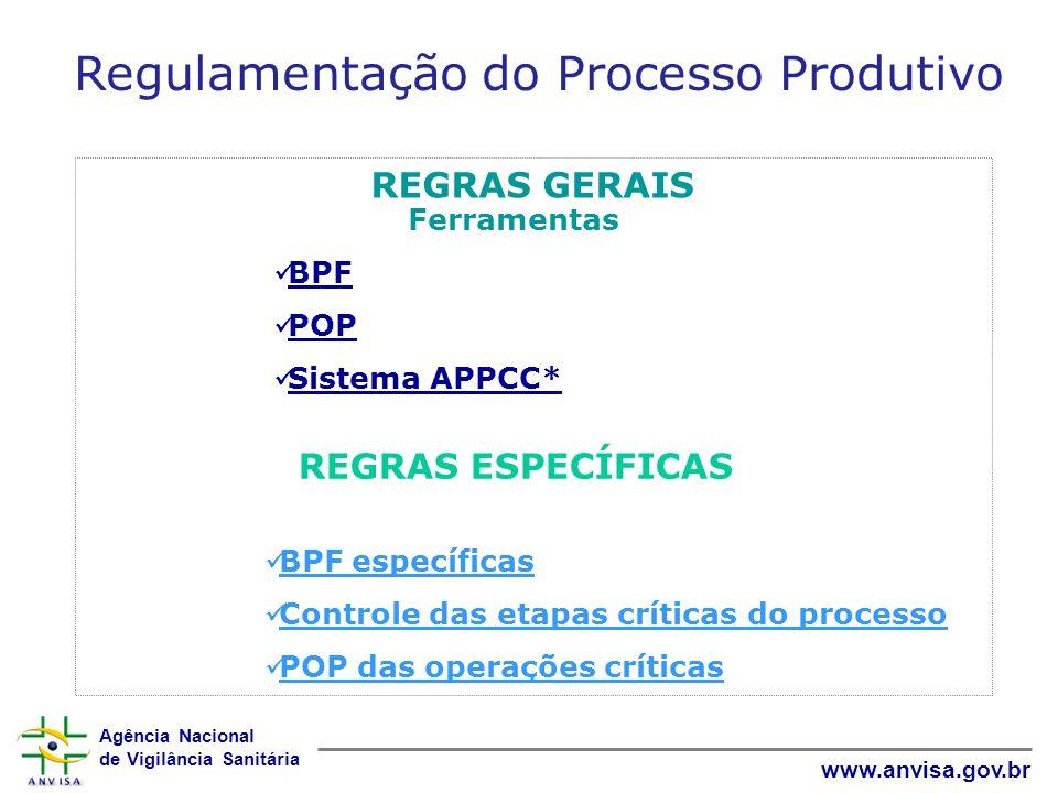 Agência Nacional de Vigilância Sanitária www.anvisa.gov.br Regulamentação do Processo Produtivo REGRAS GERAIS Ferramentas BPF POP Sistema APPCC* REGRA