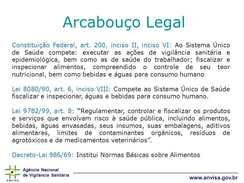 Agência Nacional de Vigilância Sanitária www.anvisa.gov.br Arcabouço Legal Constituição Federal, art. 200, inciso II, inciso VI: Ao Sistema Único de S