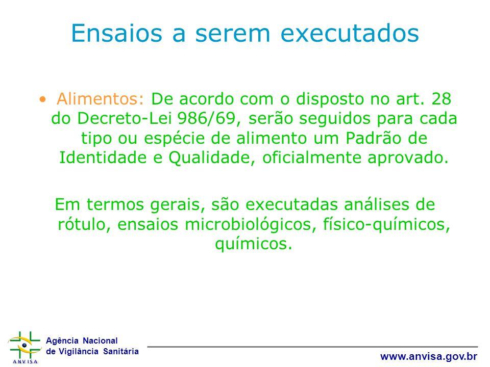 Agência Nacional de Vigilância Sanitária www.anvisa.gov.br Ensaios a serem executados Alimentos: De acordo com o disposto no art. 28 do Decreto-Lei 98