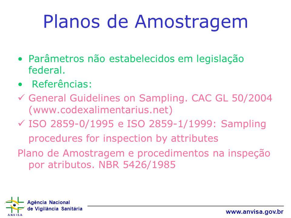 Agência Nacional de Vigilância Sanitária www.anvisa.gov.br Planos de Amostragem Parâmetros não estabelecidos em legislação federal. Referências: Gener