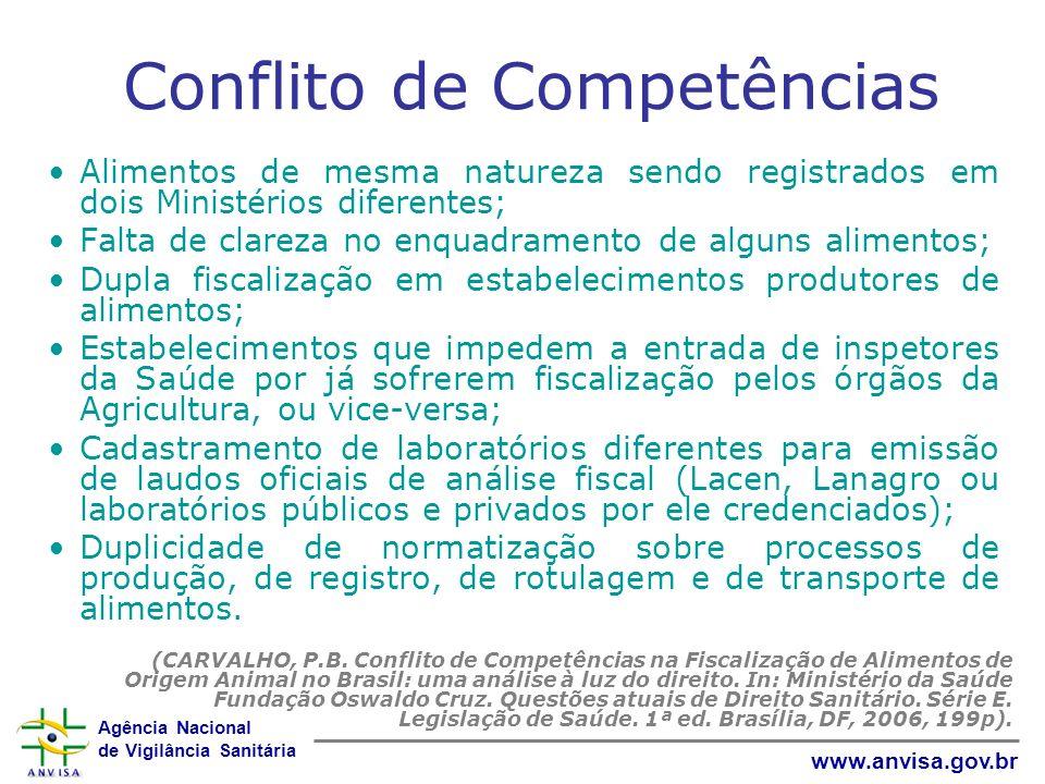 Agência Nacional de Vigilância Sanitária www.anvisa.gov.br Conflito de Competências Alimentos de mesma natureza sendo registrados em dois Ministérios