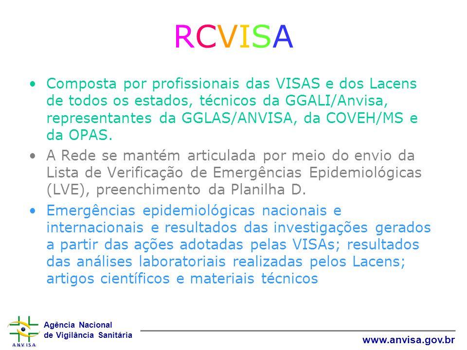 Agência Nacional de Vigilância Sanitária www.anvisa.gov.br RCVISARCVISA Composta por profissionais das VISAS e dos Lacens de todos os estados, técnico