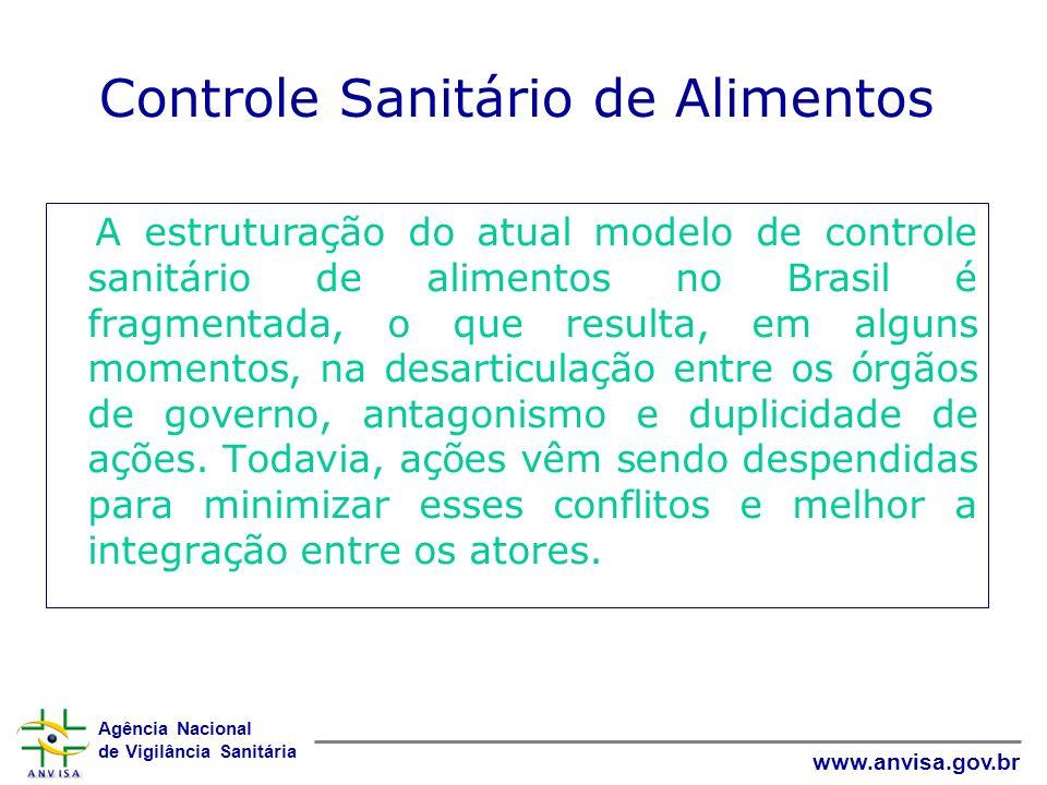 Agência Nacional de Vigilância Sanitária www.anvisa.gov.br Controle Sanitário de Alimentos A estruturação do atual modelo de controle sanitário de ali