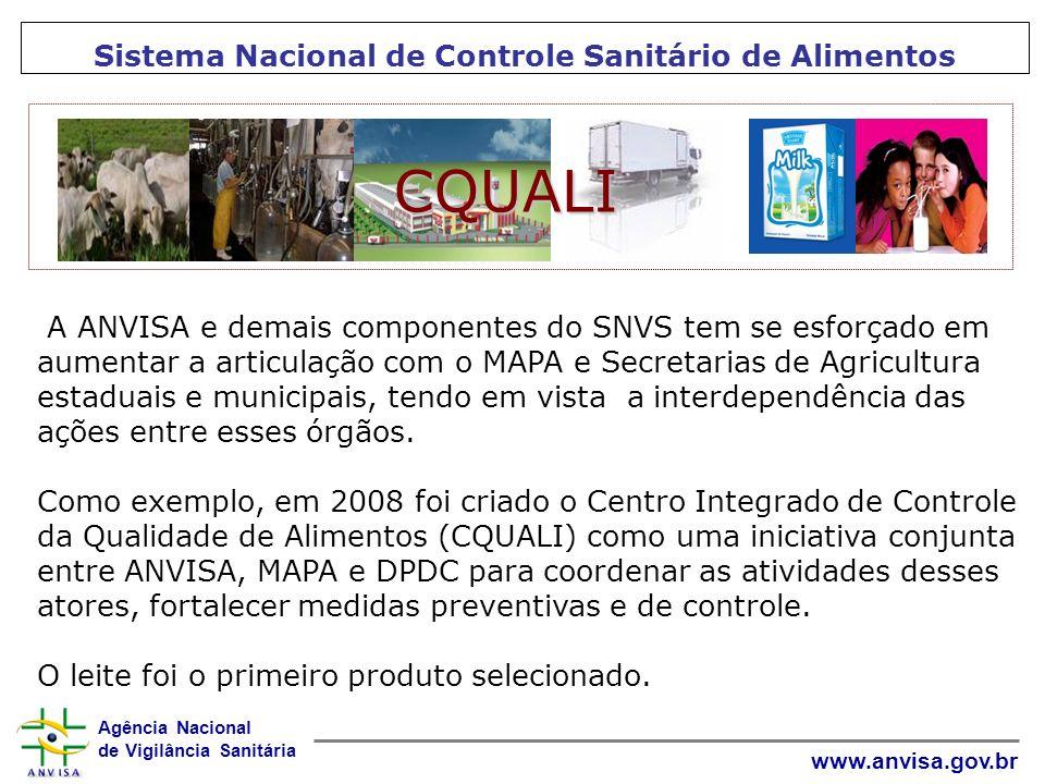 Agência Nacional de Vigilância Sanitária www.anvisa.gov.br Sistema Nacional de Controle Sanitário de Alimentos A ANVISA e demais componentes do SNVS t