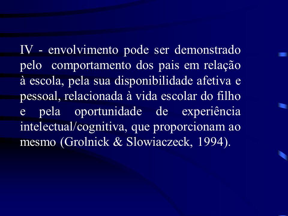 IV - envolvimento pode ser demonstrado pelo comportamento dos pais em relação à escola, pela sua disponibilidade afetiva e pessoal, relacionada à vida escolar do filho e pela oportunidade de experiência intelectual/cognitiva, que proporcionam ao mesmo (Grolnick & Slowiaczeck, 1994).