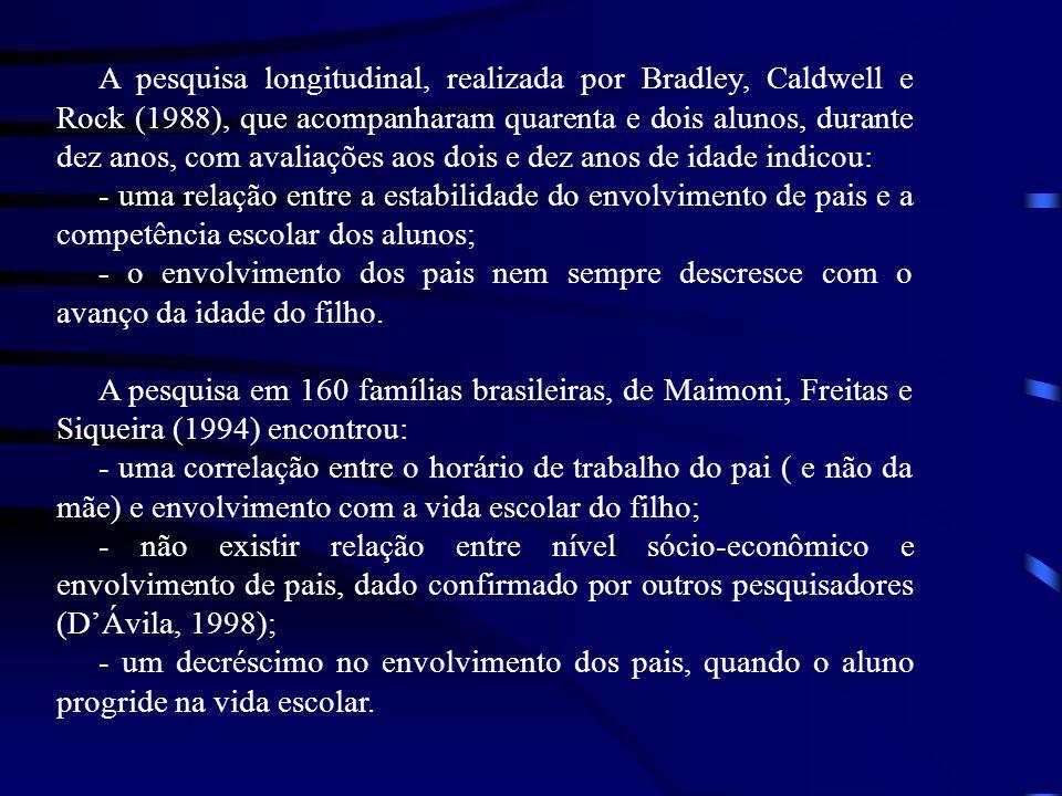 A pesquisa longitudinal, realizada por Bradley, Caldwell e Rock (1988), que acompanharam quarenta e dois alunos, durante dez anos, com avaliações aos