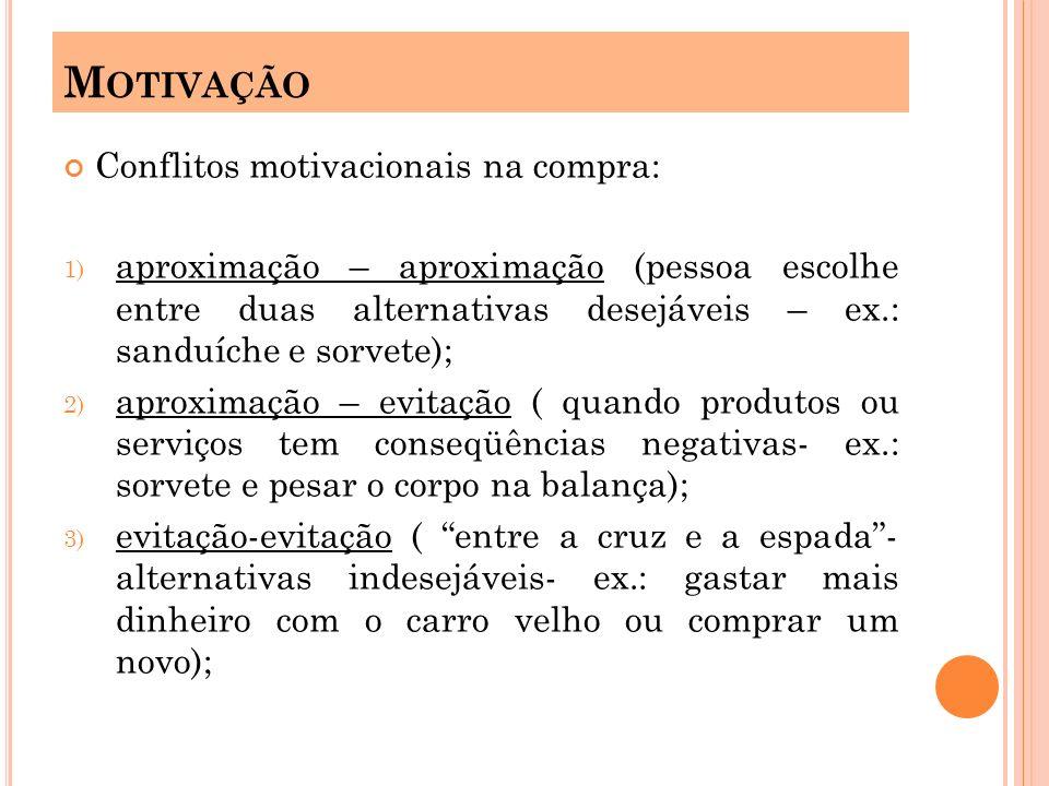Conflitos motivacionais na compra: 1) aproximação – aproximação (pessoa escolhe entre duas alternativas desejáveis – ex.: sanduíche e sorvete); 2) apr