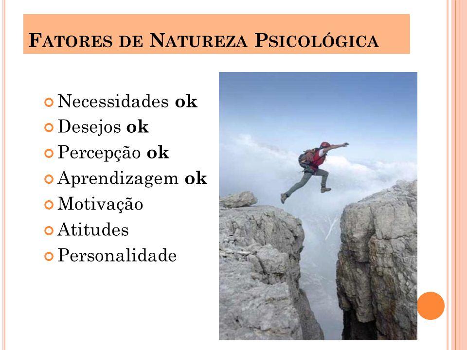 Necessidades ok Desejos ok Percepção ok Aprendizagem ok Motivação Atitudes Personalidade F ATORES DE N ATUREZA P SICOLÓGICA