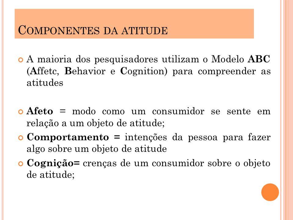 A maioria dos pesquisadores utilizam o Modelo ABC ( A ffetc, B ehavior e C ognition) para compreender as atitudes Afeto = modo como um consumidor se sente em relação a um objeto de atitude; Comportamento = intenções da pessoa para fazer algo sobre um objeto de atitude Cognição= crenças de um consumidor sobre o objeto de atitude; C OMPONENTES DA ATITUDE