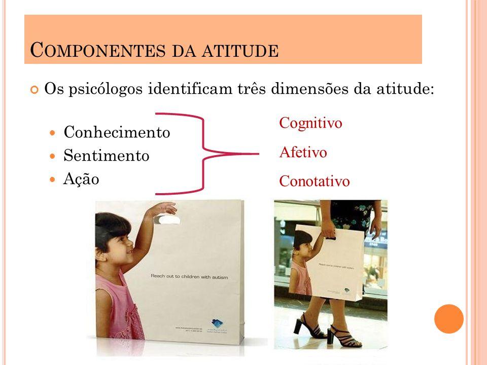 Os psicólogos identificam três dimensões da atitude: Conhecimento Sentimento Ação Cognitivo Afetivo Conotativo