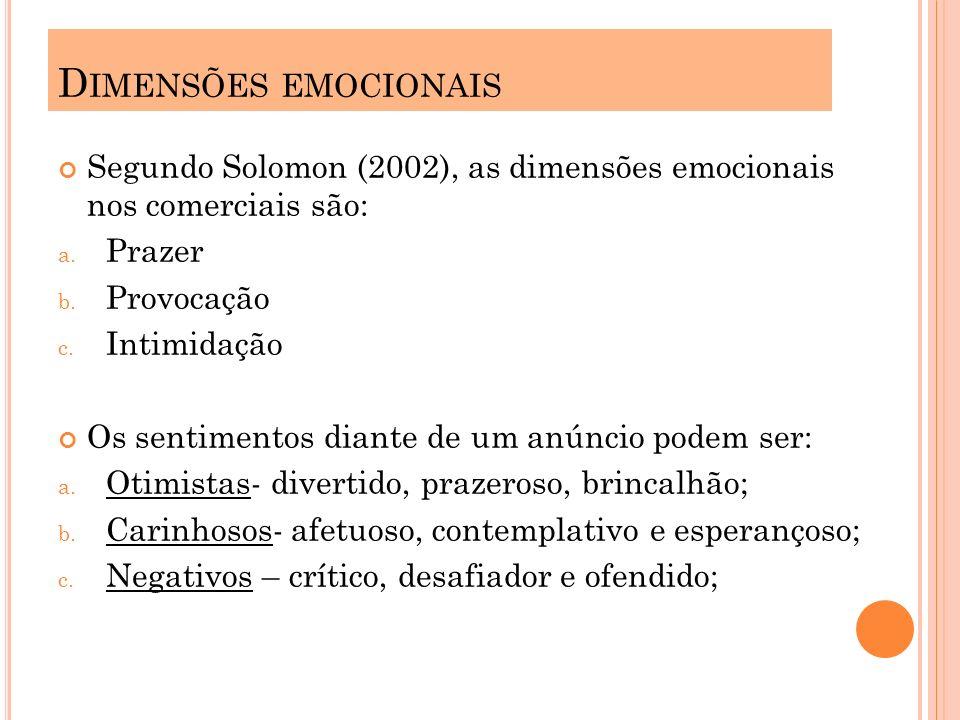 Segundo Solomon (2002), as dimensões emocionais nos comerciais são: a. Prazer b. Provocação c. Intimidação Os sentimentos diante de um anúncio podem s