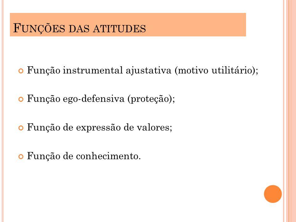 F UNÇÕES DAS ATITUDES Função instrumental ajustativa (motivo utilitário); Função ego-defensiva (proteção); Função de expressão de valores; Função de conhecimento.