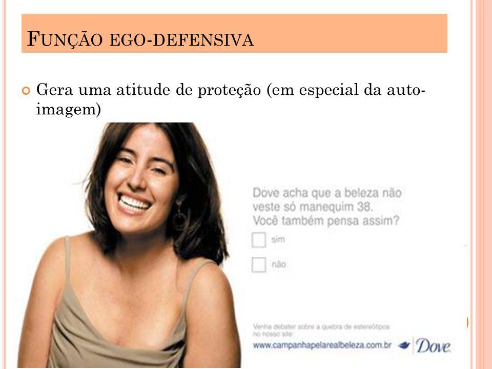 F UNÇÃO EGO - DEFENSIVA Gera uma atitude de proteção (em especial da auto- imagem)