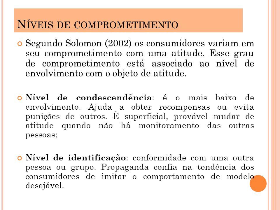 Segundo Solomon (2002) os consumidores variam em seu comprometimento com uma atitude. Esse grau de comprometimento está associado ao nível de envolvim