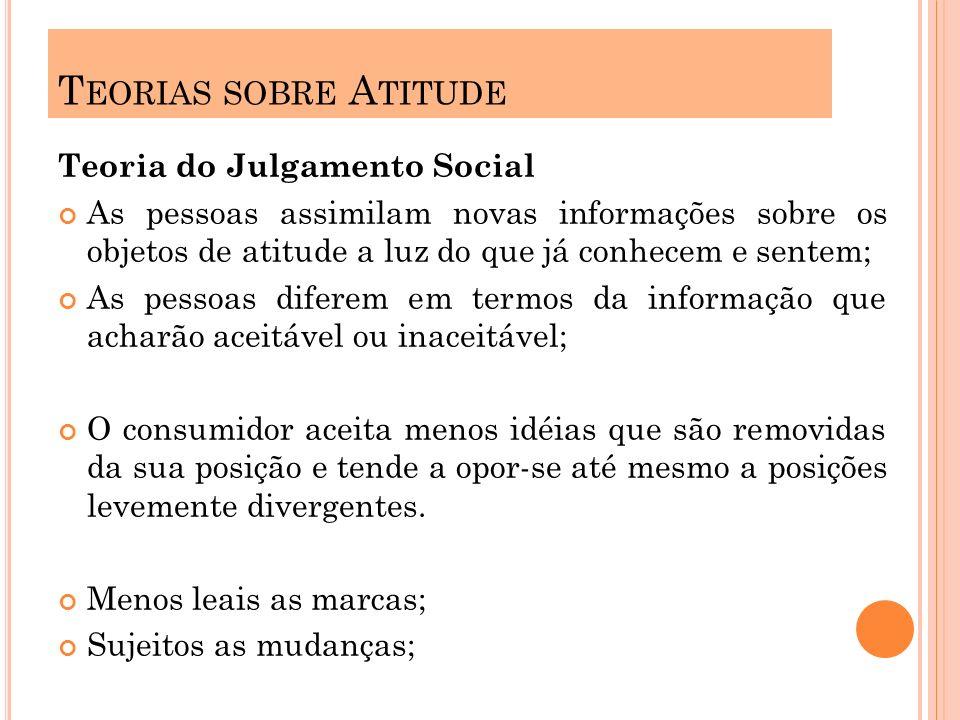 Teoria do Julgamento Social As pessoas assimilam novas informações sobre os objetos de atitude a luz do que já conhecem e sentem; As pessoas diferem e