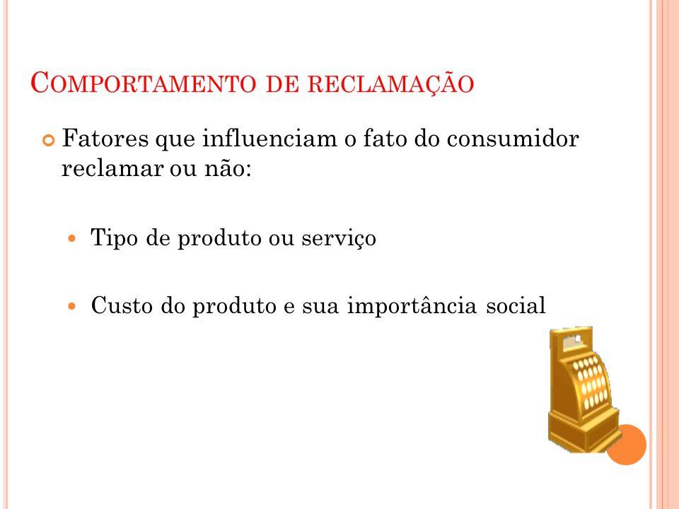 C OMPORTAMENTO DE RECLAMAÇÃO Fatores que influenciam o fato do consumidor reclamar ou não: Tipo de produto ou serviço Custo do produto e sua importância social