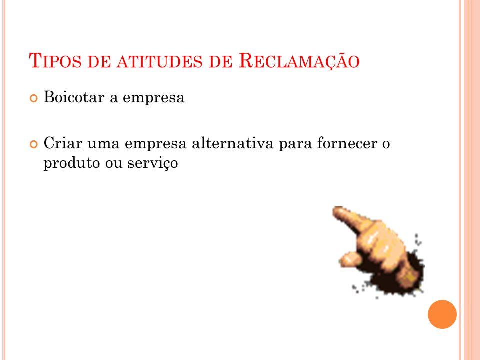 T IPOS DE ATITUDES DE R ECLAMAÇÃO Boicotar a empresa Criar uma empresa alternativa para fornecer o produto ou serviço