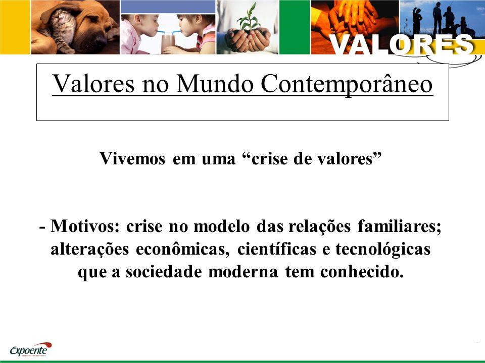 Valores no Mundo Contemporâneo Vivemos em uma crise de valores - Motivos: crise no modelo das relações familiares; alterações econômicas, científicas