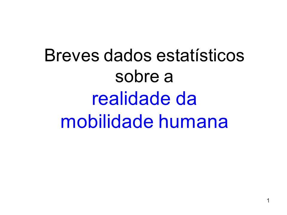 22 BRASIL