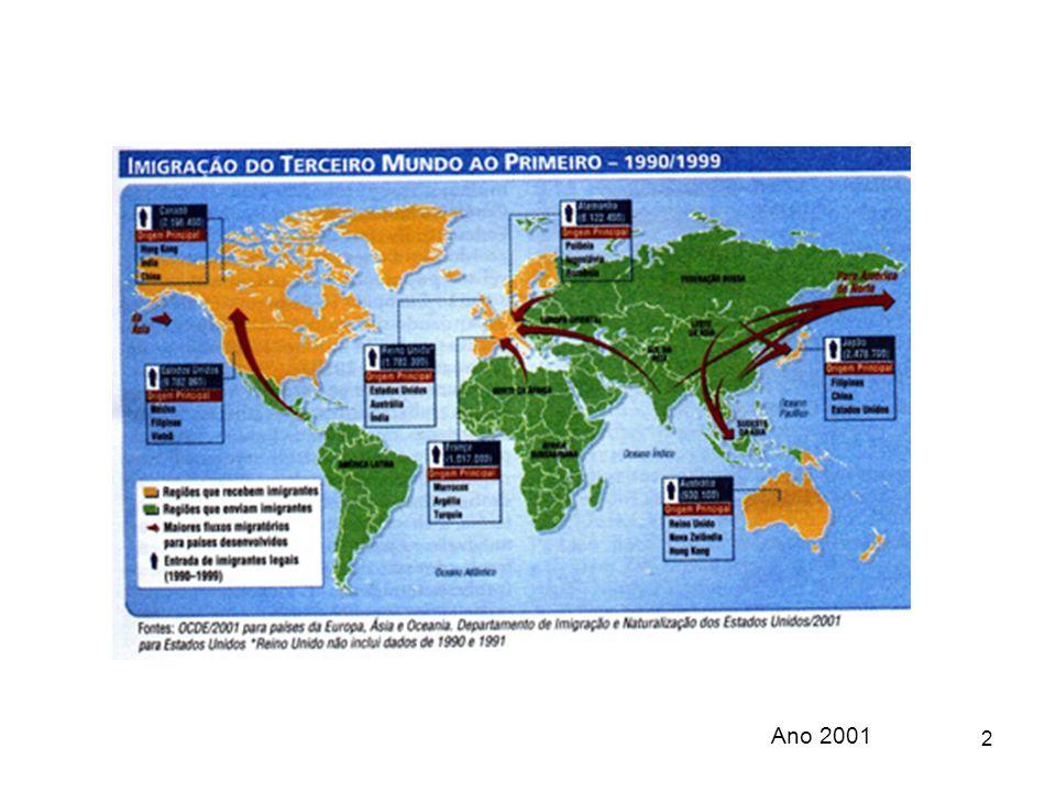 23 Migração na década de 1990