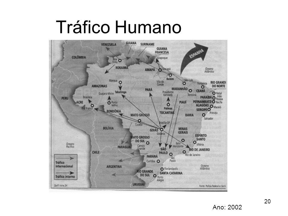 20 Tráfico Humano Ano: 2002