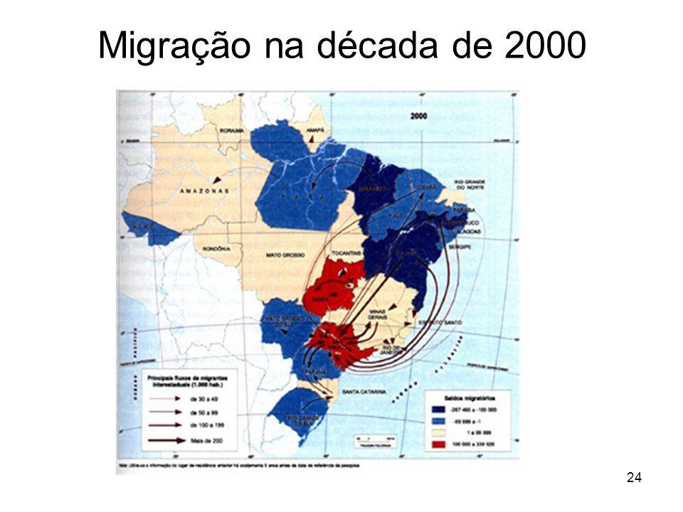 24 Migração na década de 2000