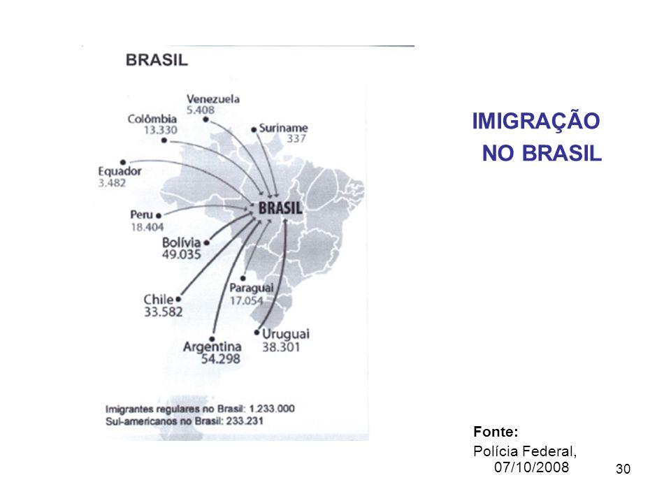 30 Fonte: Polícia Federal, 07/10/2008 IMIGRAÇÃO NO BRASIL