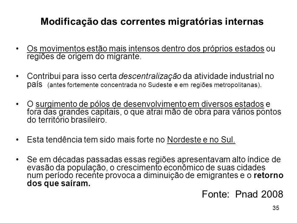 35 Modificação das correntes migratórias internas Os movimentos estão mais intensos dentro dos próprios estados ou regiões de origem do migrante. Cont