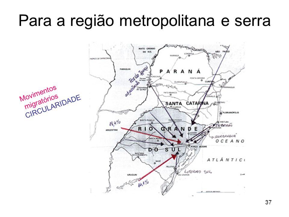 37 Para a região metropolitana e serra Movimentos migratórios CIRCULARIDADE
