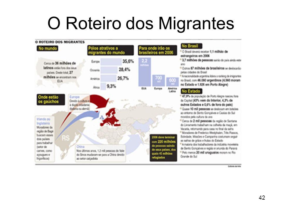 42 O Roteiro dos Migrantes