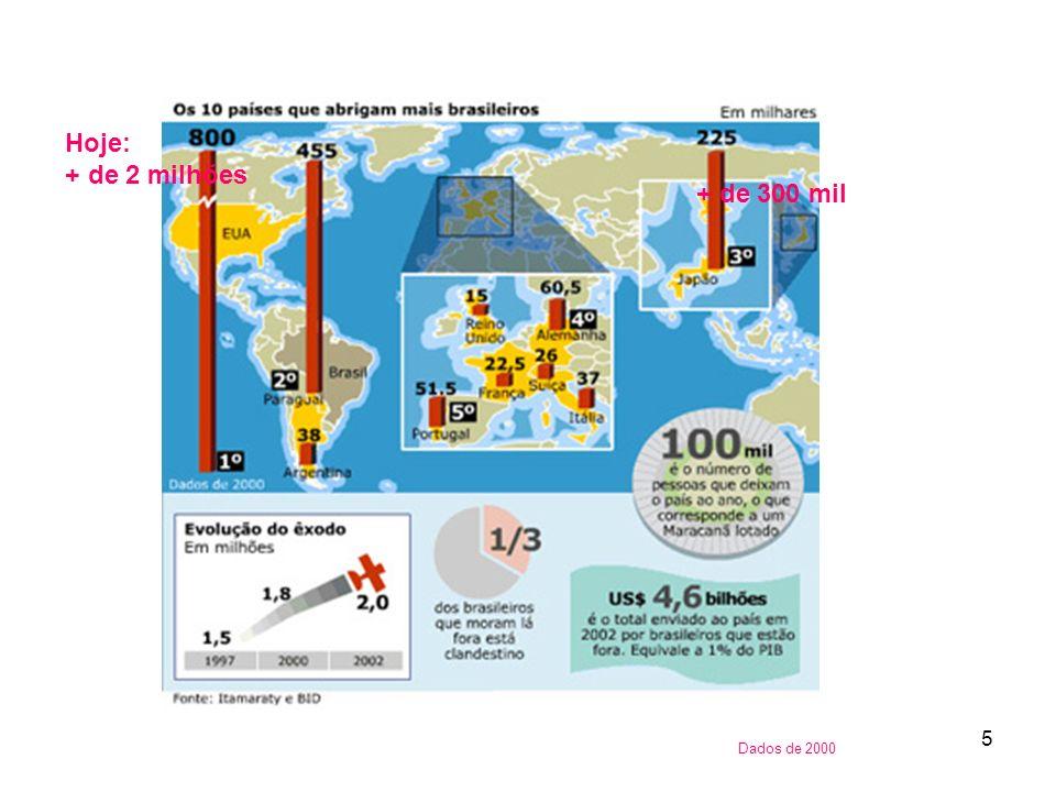 16 A ONU informou o número de refugiados A ONU informou que o número de refugiados em todo o mundo - era de 42 milhões no final do ano passado, cerca de 700 mil a menos do que em 2007.