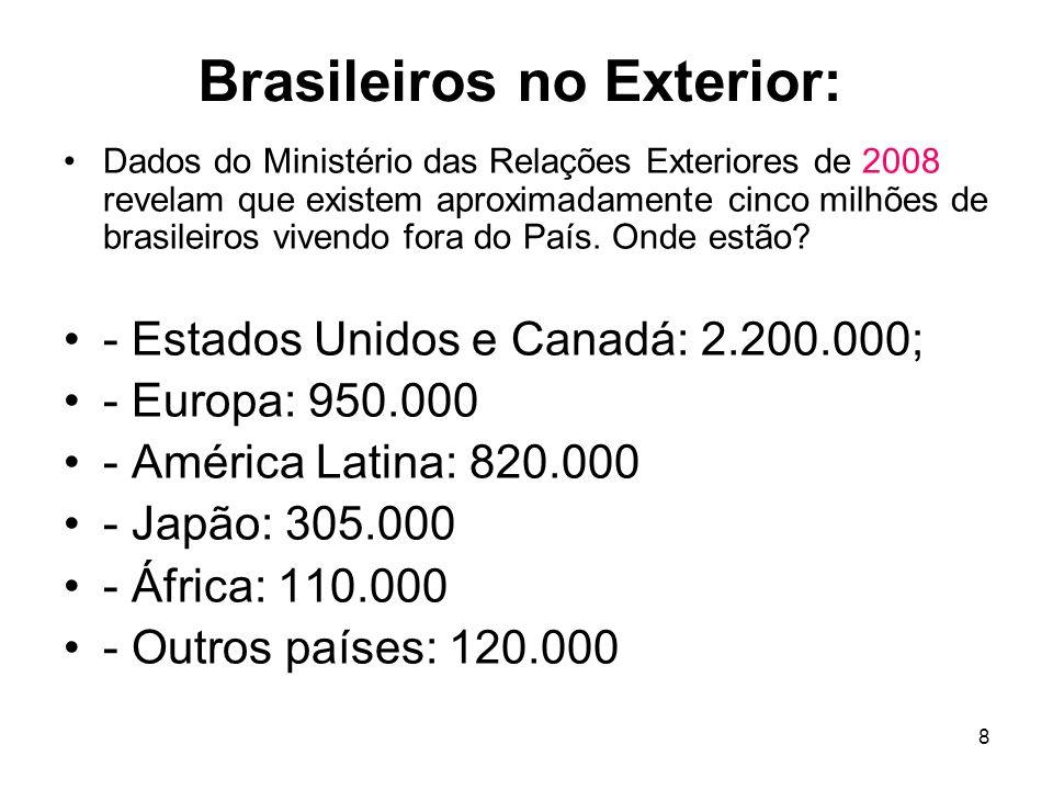 8 Brasileiros no Exterior: Dados do Ministério das Relações Exteriores de 2008 revelam que existem aproximadamente cinco milhões de brasileiros vivend